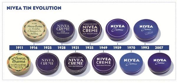 Nivea - первые шаги к успеху (рис. 9)